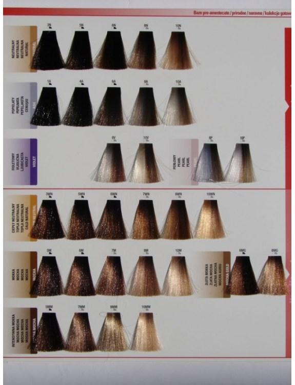 Matrix Color Sync 90ml farba